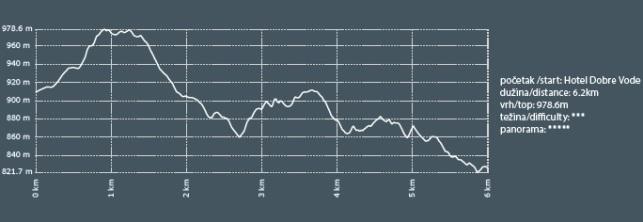Grafikon Brezjak
