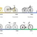 Simpatičan animirani video koji ilustruje evoluciju bicikla